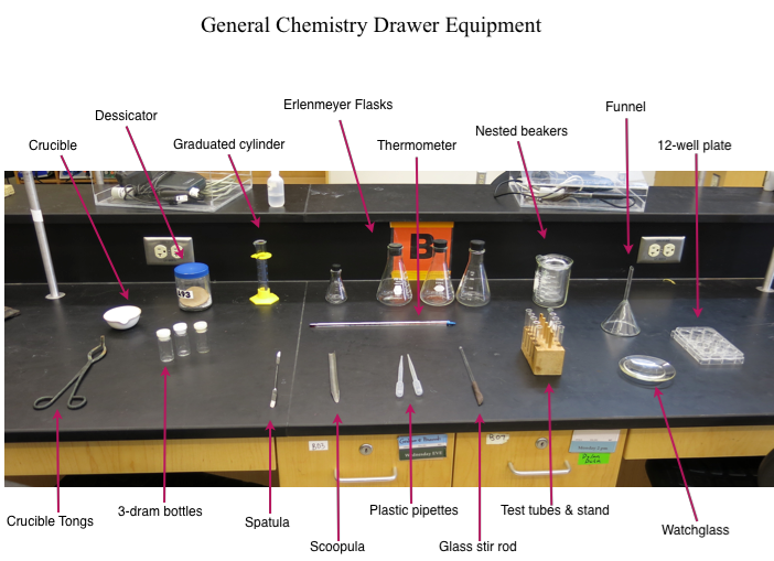 Student Lab Drawer Equipment · University of Puget Sound