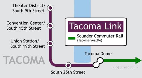 Tacoma Link