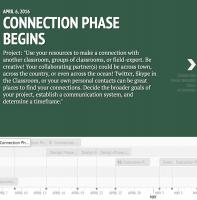 Timeline JS screenshot